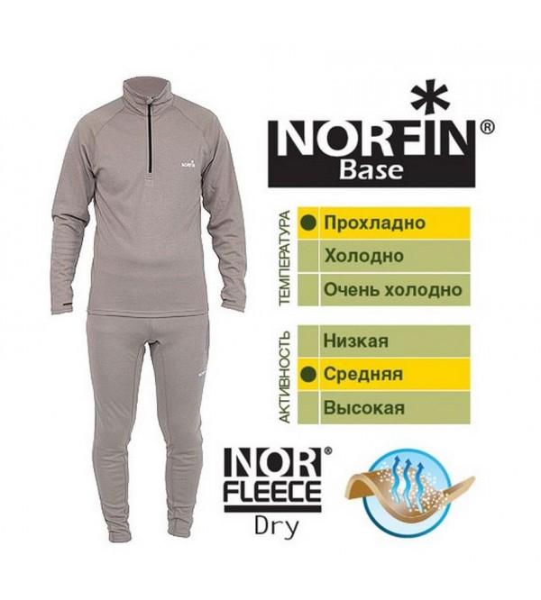 Šilti apatiniai Norfin Base