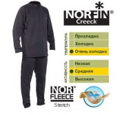 Šilti apatiniai Norfin Creek